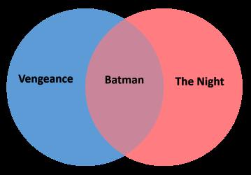 TheNightAndVengeance
